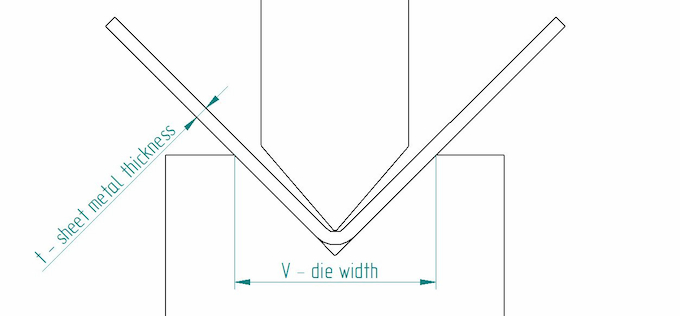 Sheet Metal Bending | Design Tips, Bend Allowance, K Factor