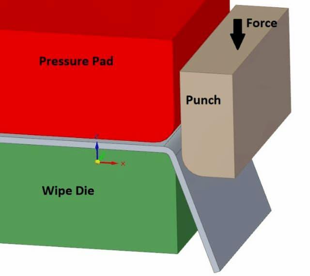 Sheet Metal Bending | Design Tips, Bend Allowance, K Factor