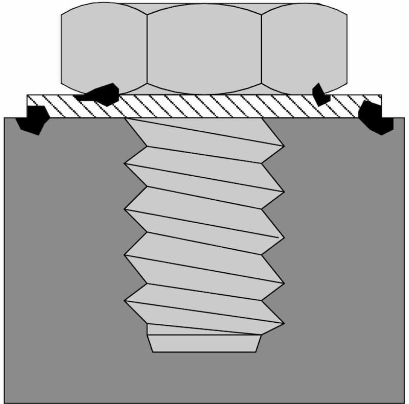 corrosion des crevasses en aluminium