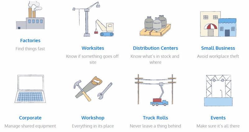 Industries des bobines